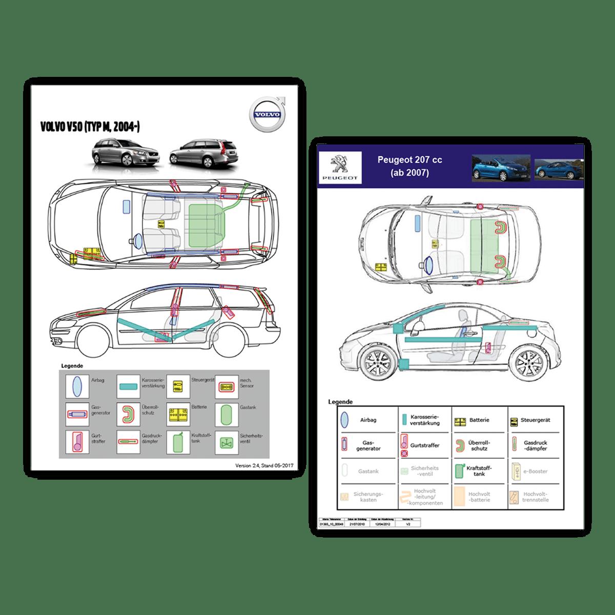 Download Rettungskarten –Halterung Rettungsdatenblatt –Ansicht Rettungskarten
