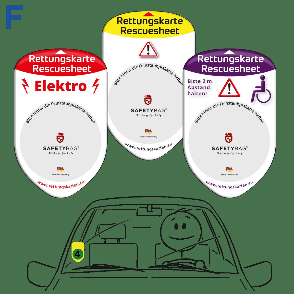 Safetybag Rettungskarten Halterung Rettungsdatenblatt –Varianten F Feinstaubplakette– Elektro Standard-Gelb Rollstuhlfahrer – Position an der Frontscheibe Windschutzscheibe