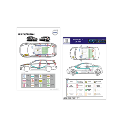 Download Rettungskarten Halterung Rettungsdatenblatt –Ansicht Rettungskarten